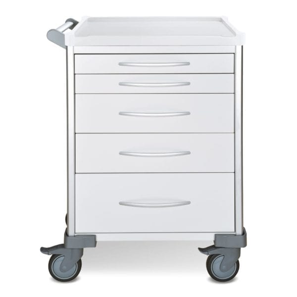 Procedure Trolley Option 2